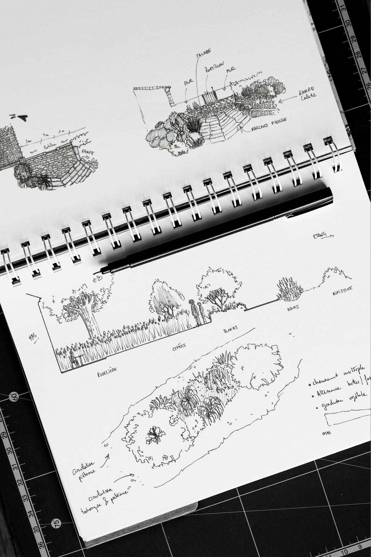 https://www.vincent-grunewald.fr/wp-content/uploads/2021/04/notebook-1587527_1920.jpg